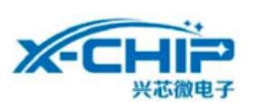 X-CHIP 兴芯微